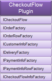 CheckoutFlowPlugin.png